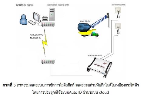 Леруа мерлен электрокамин конвектор скидка